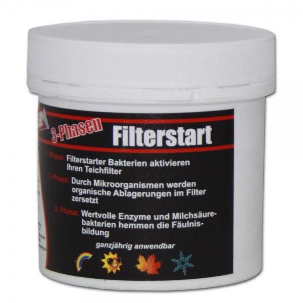 Teichoutlet® 3-Phasen Filterstart Teichbakterien 100g | © by teichfreund24.de
